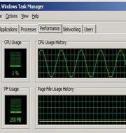 神奇的代码,神奇的CPU占用率正弦曲线